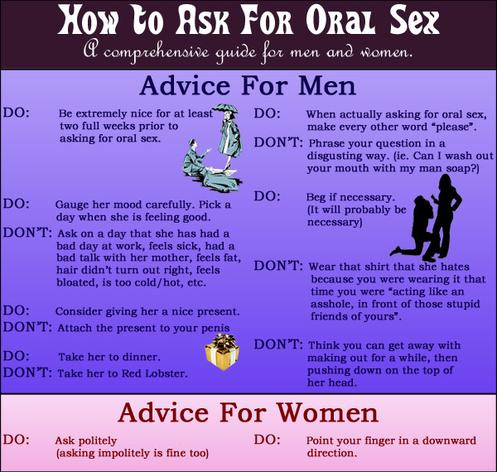 How to ask for oral sex