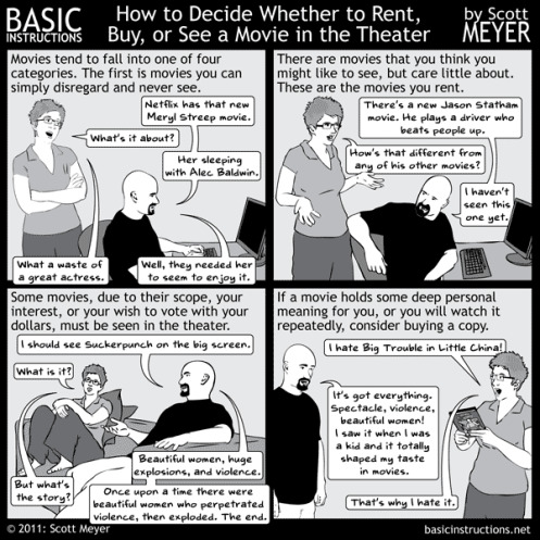 How to Decide Whether to Rent, Buy, or See a Movie in the Theater